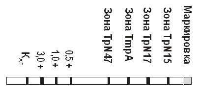 Отечественная тест-система «Лайн-Блот Сифилис» для диагностики сифилиса методом линейного иммуноблоттинга