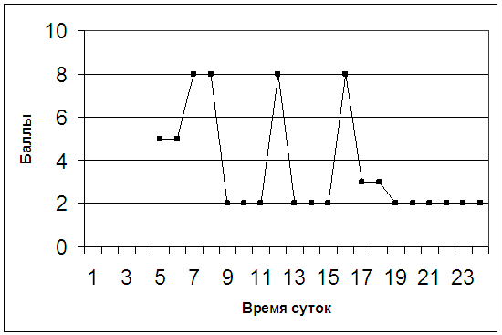 Сверхчувствительность к леводопе при аутосомно-рецессивном паркинсонизме в молодом возрасте — опыт применения сталево